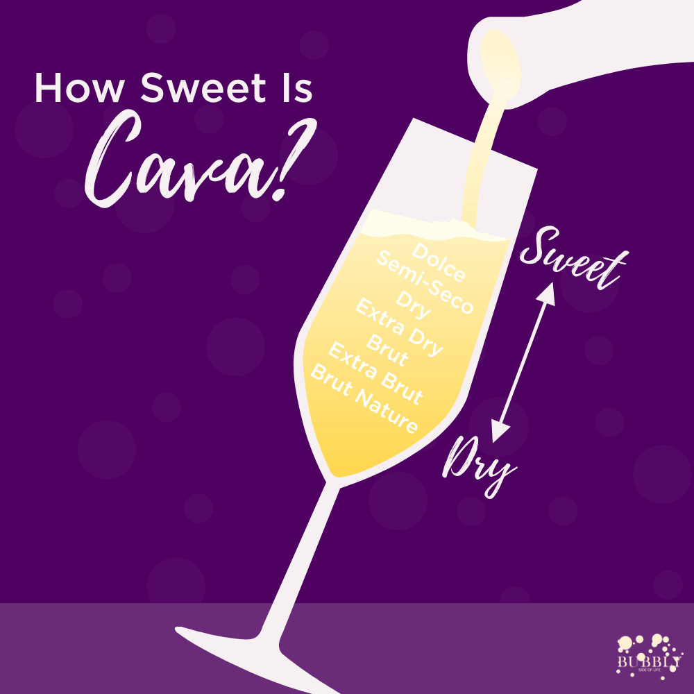 How sweet is cava?  The sweetness levels defined.