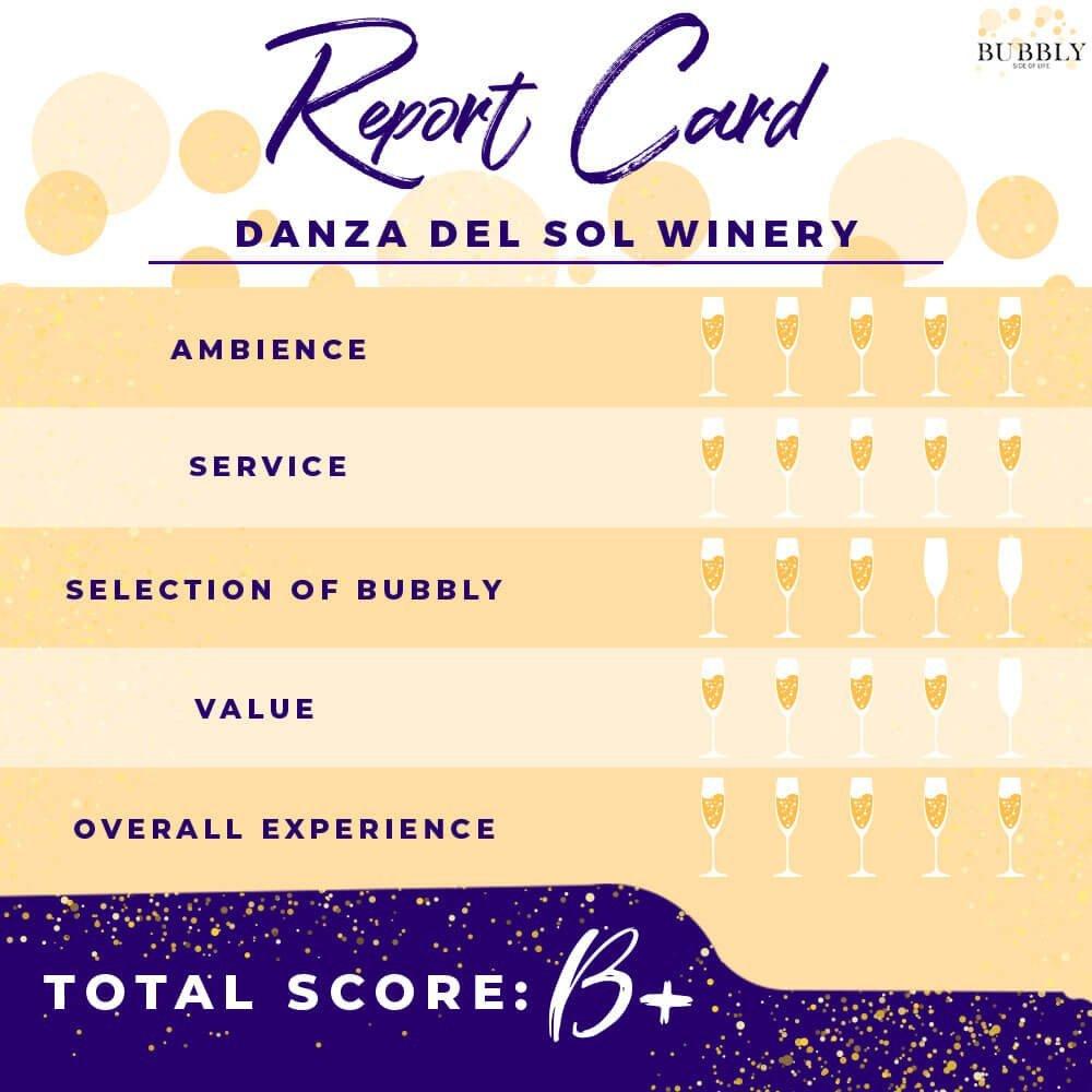 Danza del Sol Winery Report Card