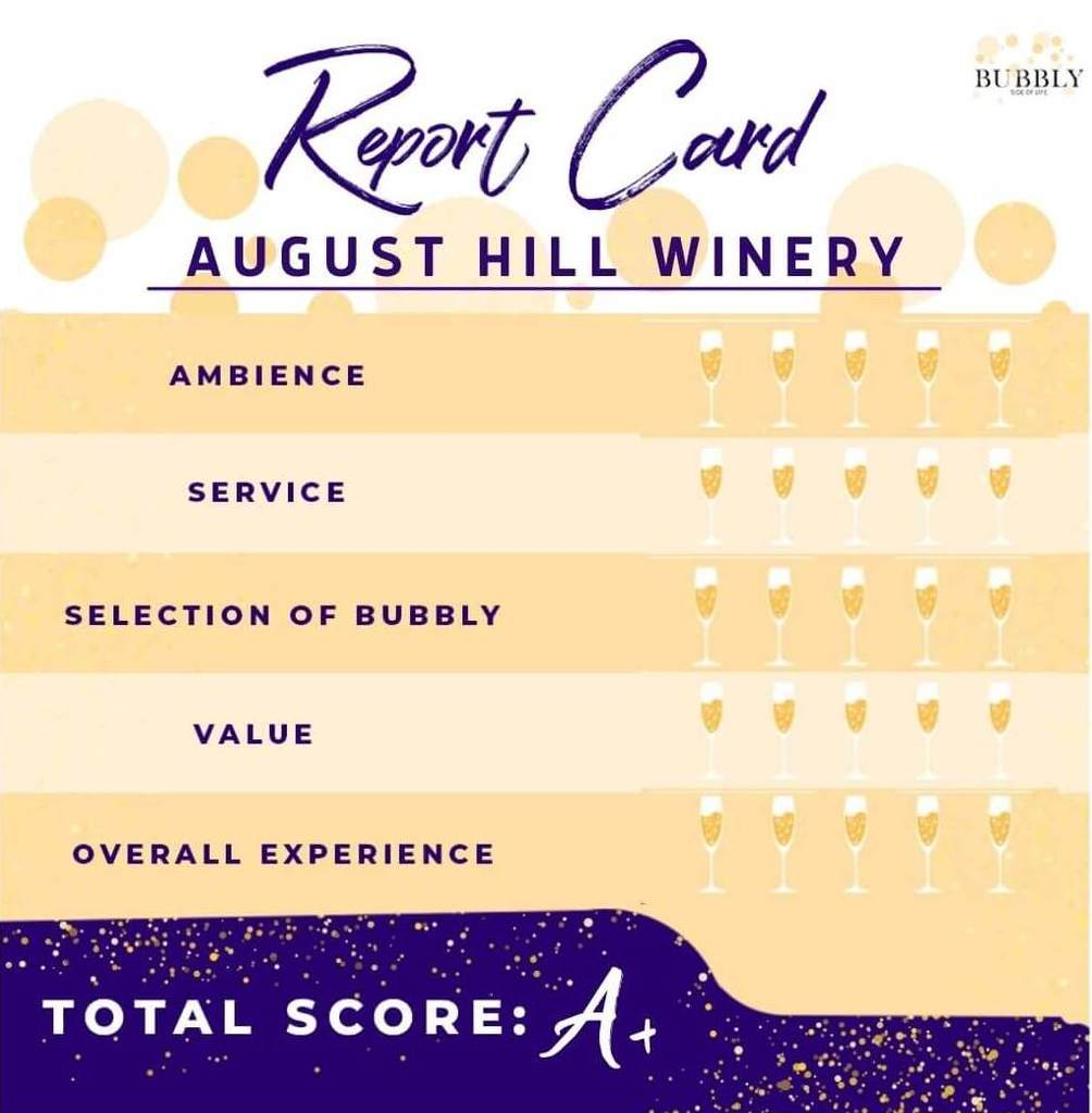 August Hill Winery Report Card
