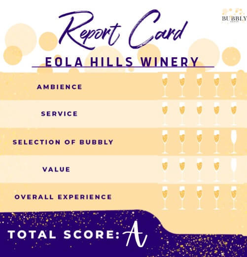 Eola Hills Winery Report Card from Bubbly Side of Life