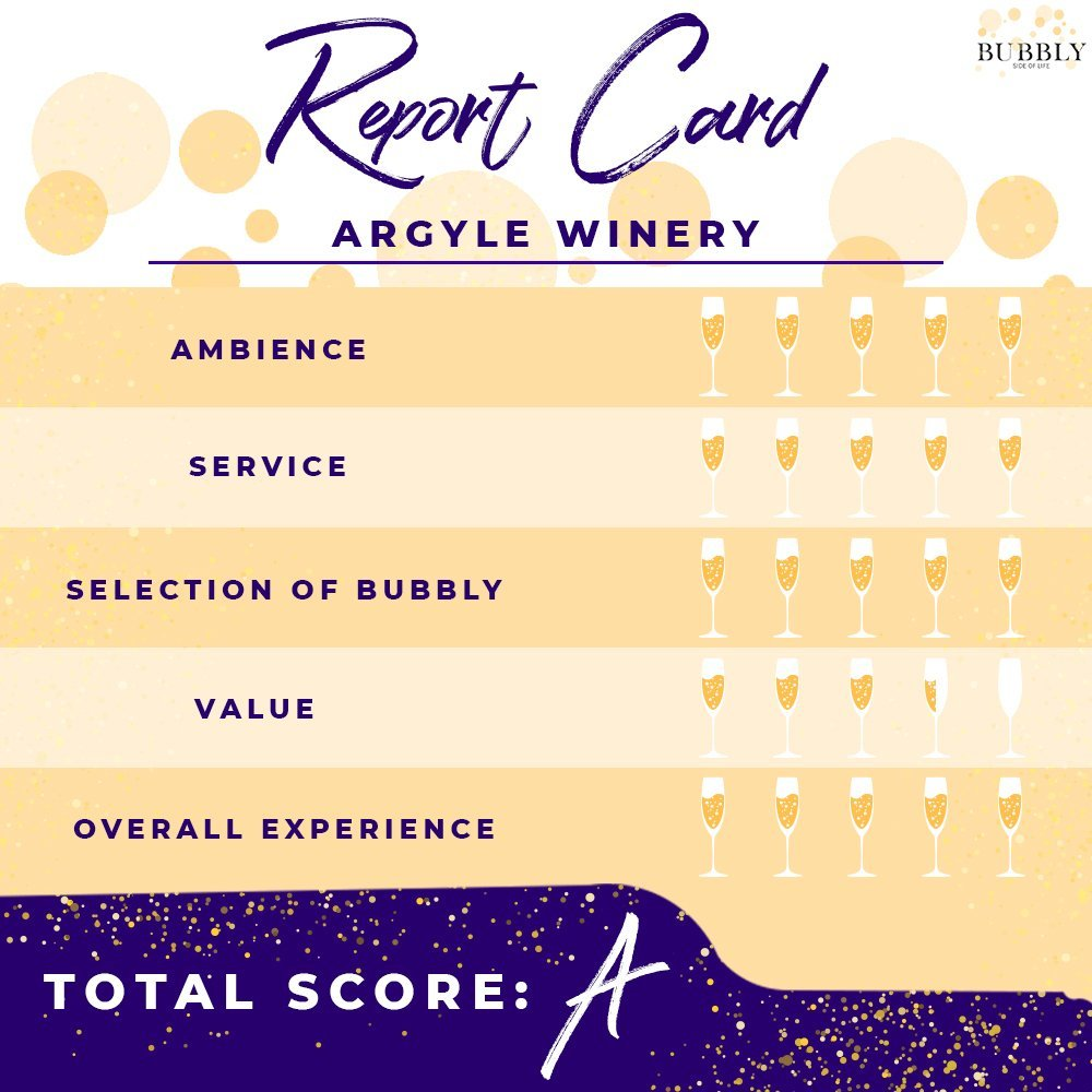 Bubbly Side of Life Report Card for the Argyle Winery Review
