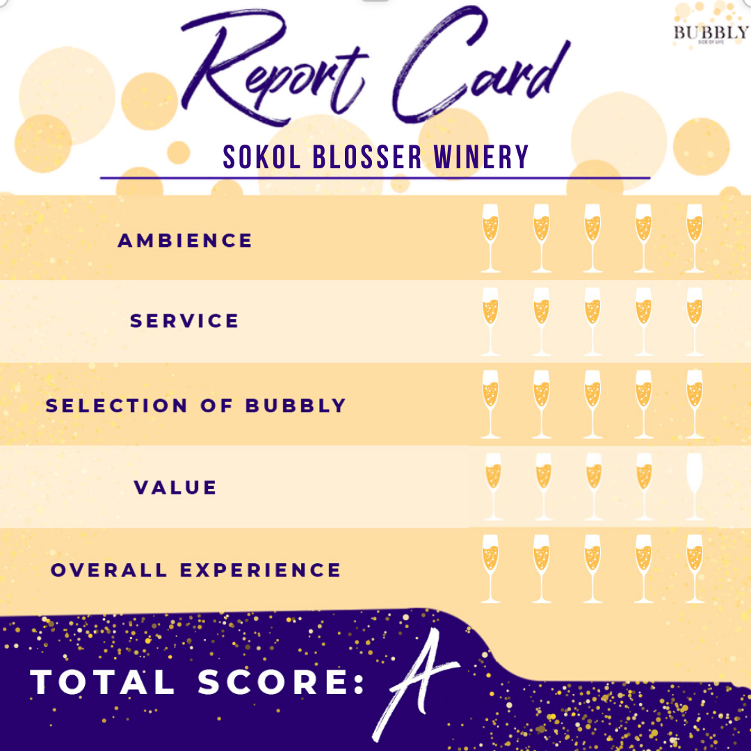 Sokol Blosser Winery Review Score Card