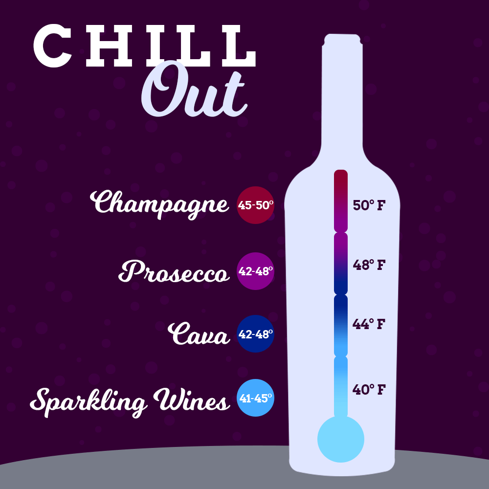 Chilling Sparkling Wine-3 Easy Ways to Cool Down Bubbly