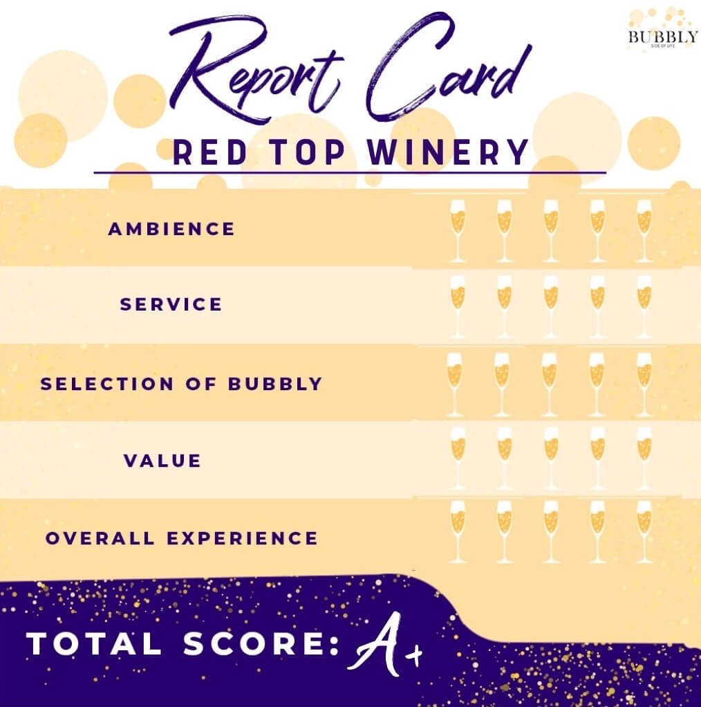 Red Top Winery Report Card from Bubbly Side of Life
