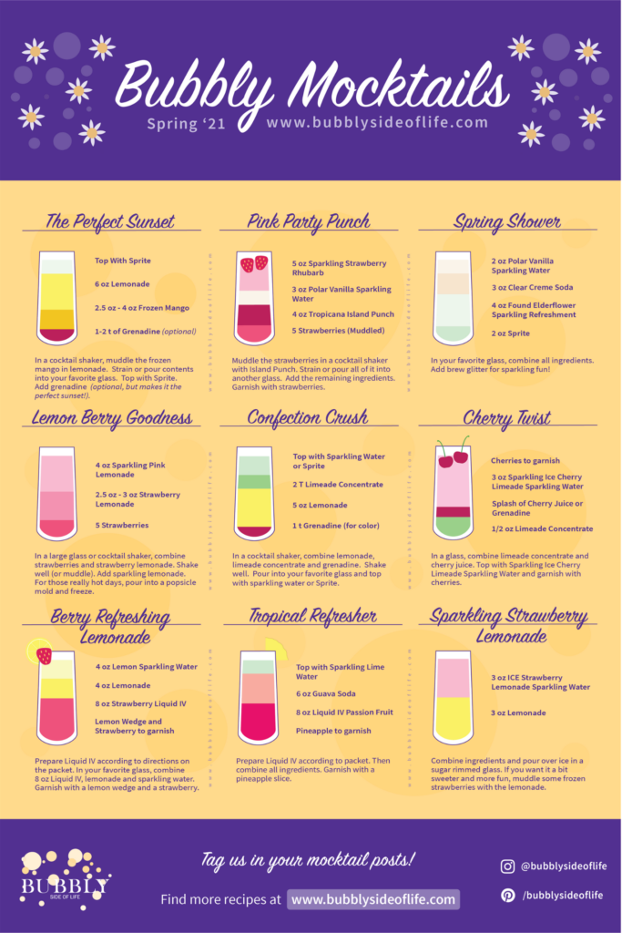Enjoy these easy and refreshing bubbly mocktails at any time. Great for family parties and to add a bit of fun to your next gathering. Check out my blog for more mocktail recipes. Follow along here for all things bubbly! | Non Alcoholic | Baby Shower | Mocktails Pregnancy | Easy Mocktails | For Kids | Summer Drinks | Non Alcoholic Drinks for Summer