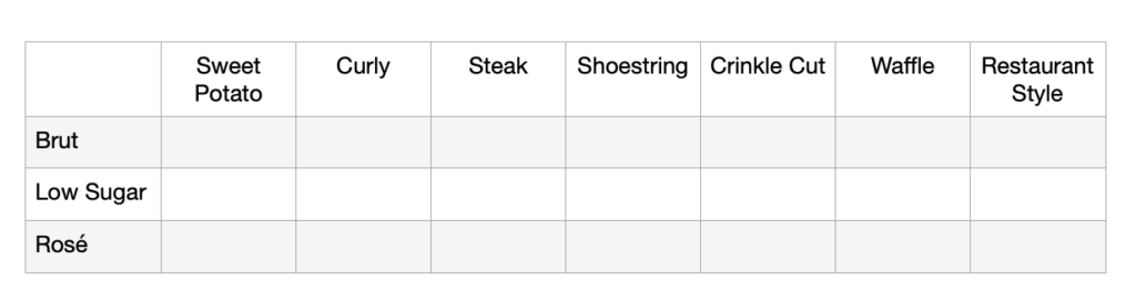 How we track our favorite pairing combinations